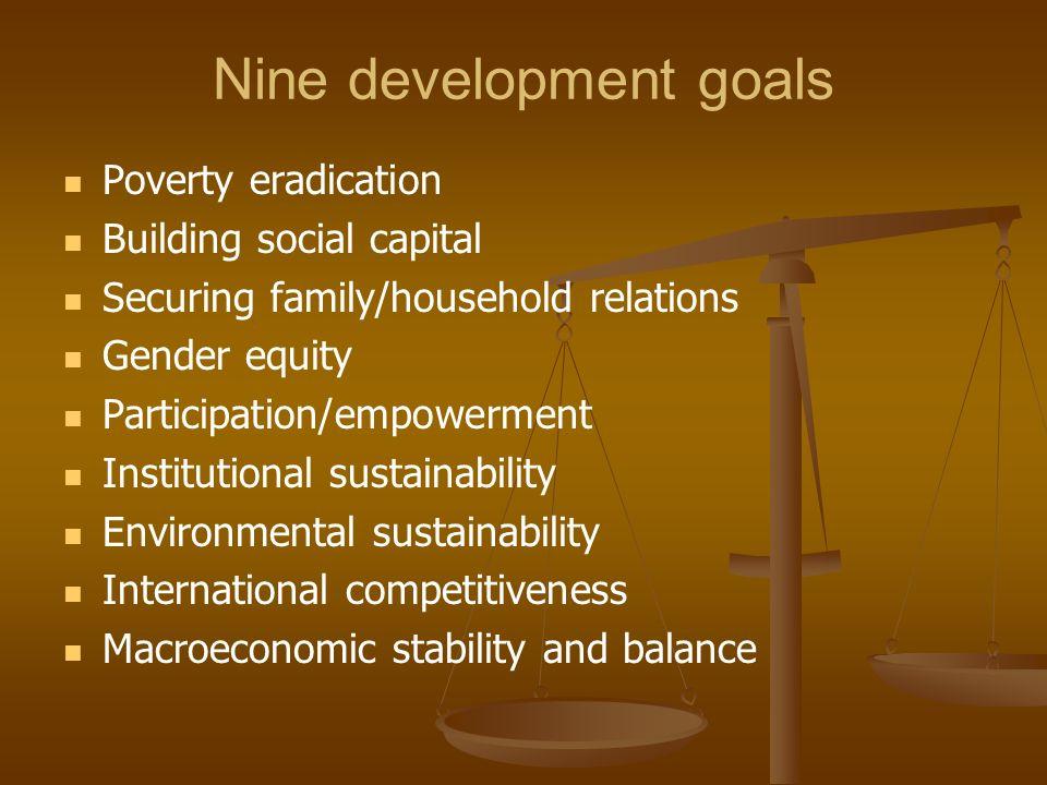 Nine development goals Poverty eradication Building social capital Securing family/household relations Gender equity Participation/empowerment Institu