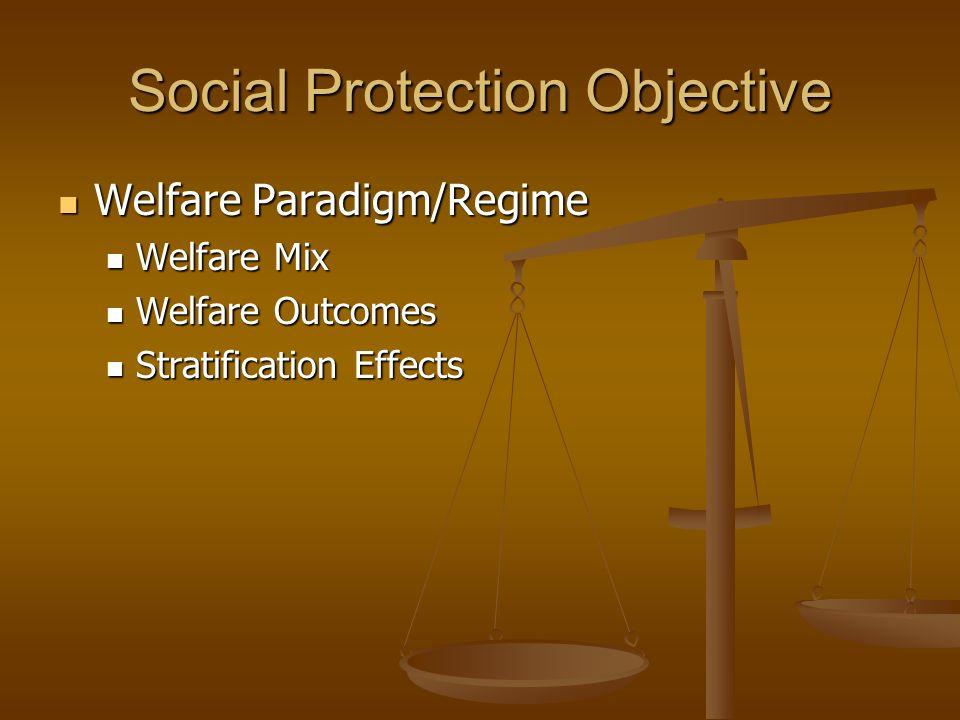 Social Protection Objective Welfare Paradigm/Regime Welfare Paradigm/Regime Welfare Mix Welfare Mix Welfare Outcomes Welfare Outcomes Stratification E