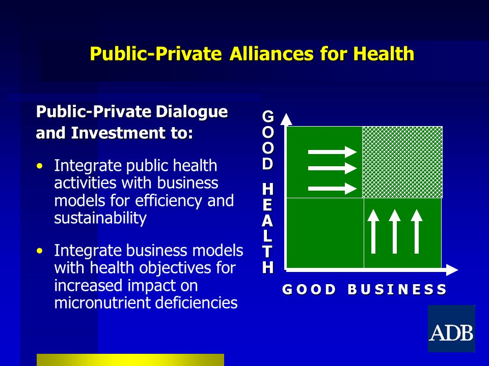 Public-Private Alliances for Health Public-Private Dialogue and Investment to: Integrate public health activities with business models for efficiency and sustainability Integrate business models with health objectives for increased impact on micronutrient deficiencies GOODGOODHEALTHHEALTHGOODGOODHEALTHHEALTH G O O D B U S I N E S S