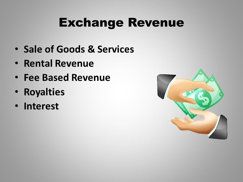 Exchange Revenue Sale of Goods & Services Rental Revenue Fee Based Revenue Royalties Interest