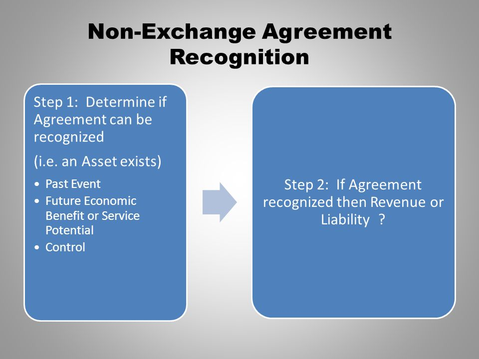 Non-Exchange Agreement Recognition Step 1: Determine if Agreement can be recognized (i.e. an Asset exists) Past Event Future Economic Benefit or Servi