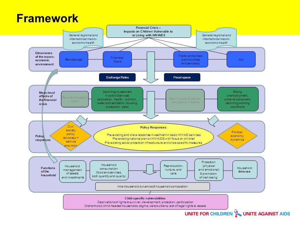 The world of HIV © Copyright 2006 SASI Group (University of Sheffield) and Mark Newman (University of Michigan).