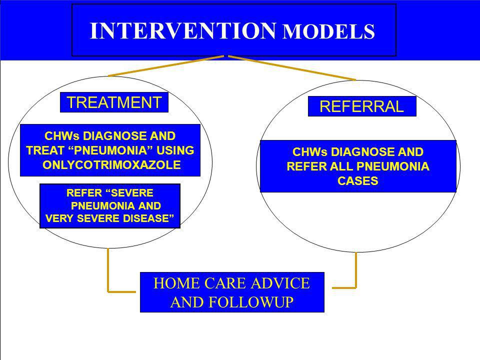 INTERVENTION MODELS HOME CARE ADVICE AND FOLLOWUP TREATMENT CHWs DIAGNOSE AND TREAT PNEUMONIA USING ONLYCOTRIMOXAZOLE REFER SEVERE PNEUMONIA AND VERY