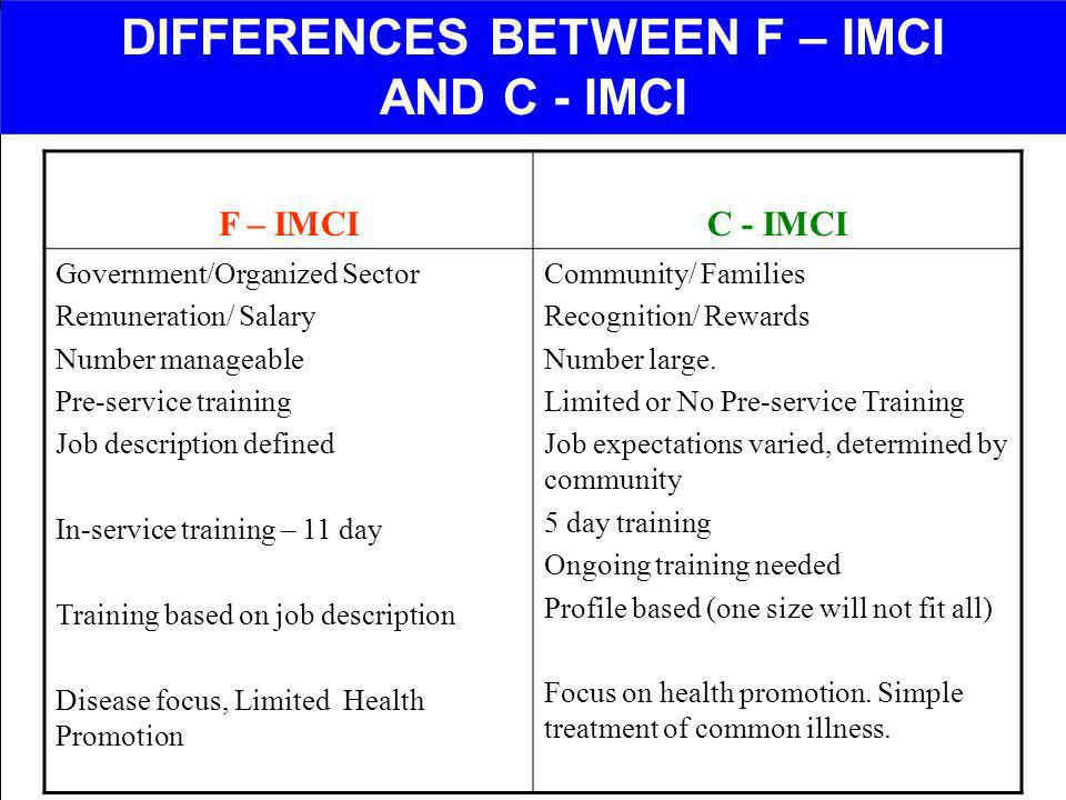 DIFFERENCES BETWEEN F – IMCI AND C - IMCI F – IMCIC - IMCI Government/Organized Sector Remuneration/ Salary Number manageable Pre-service training Job
