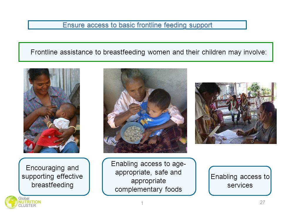 Frontline assistance to breastfeeding women and their children may involve: Encouraging and supporting effective breastfeeding Enabling access to age- appropriate, safe and appropriate complementary foods Enabling access to services Ensure access to basic frontline feeding support 1 27