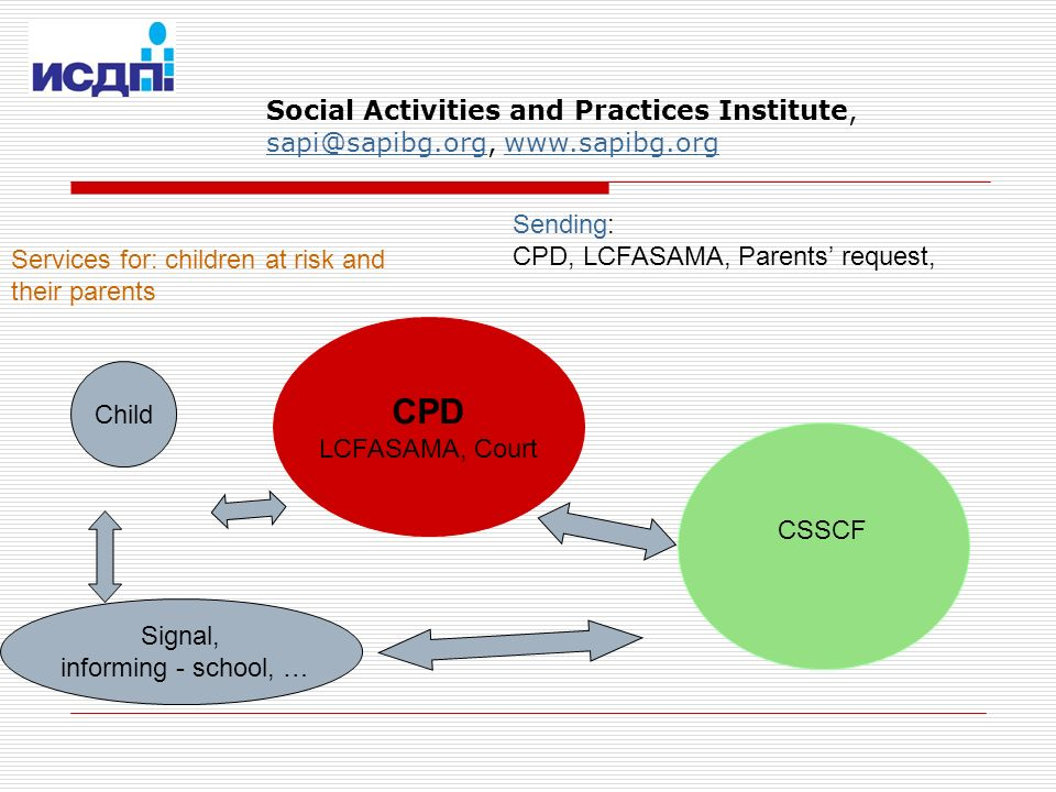 Services for: children at risk and their parents Sending: CPD, LCFASAMA, Parents request, Child CPD LCFASAMA, Court CSSCF Signal, informing - school, … Social Activities and Practices Institute, sapi@sapibg.org, www.sapibg.org sapi@sapibg.orgwww.sapibg.org