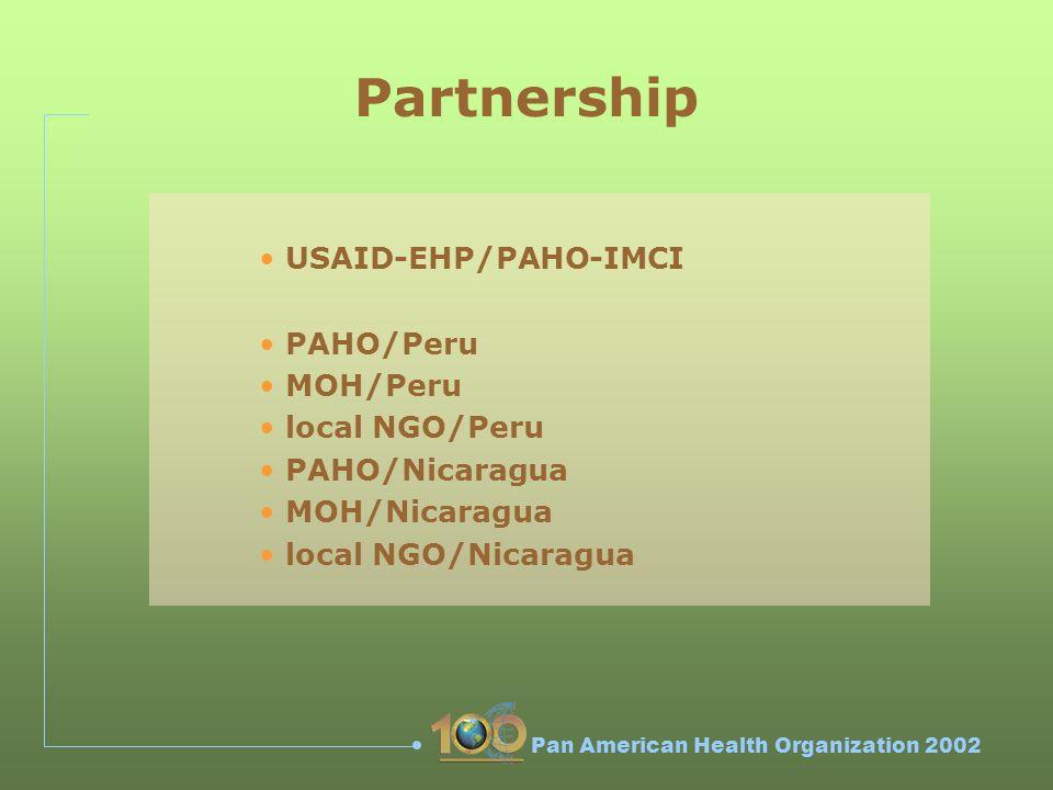 Partnership USAID-EHP/PAHO-IMCI PAHO/Peru MOH/Peru local NGO/Peru PAHO/Nicaragua MOH/Nicaragua local NGO/Nicaragua