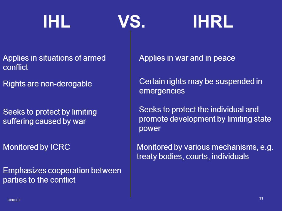 IHLIHRLVS. Applies in situations of armed conflict Rights are non-derogable Seeks to protect by limiting suffering caused by war Monitored by ICRC Emp
