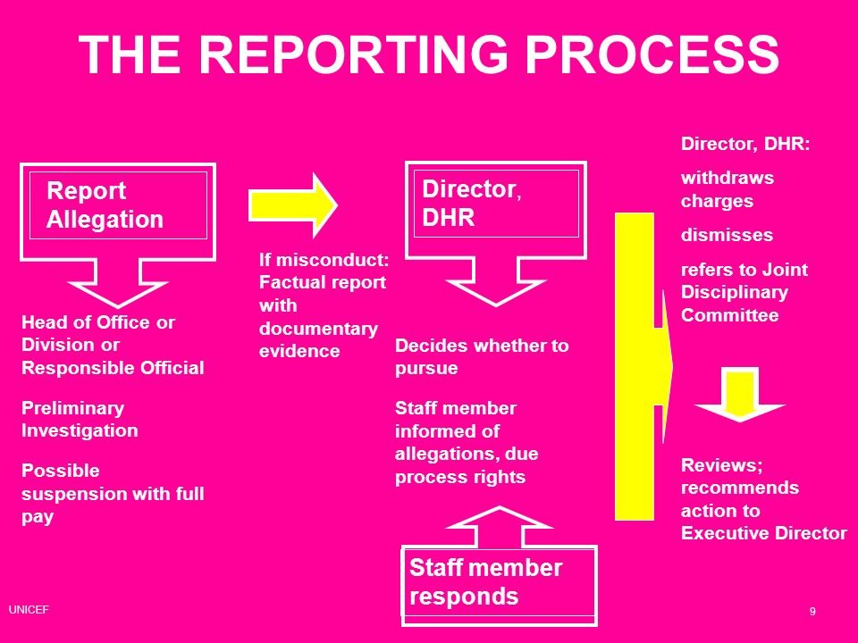 THE REPORTING PROCESS Head of Office or Division or Responsible Official Preliminary Investigation Possible suspension with full pay If misconduct: Factual report with documentary evidence Director, DHR Decides whether to pursue Staff member informed of allegations, due process rights Staff member responds Director, DHR: withdraws charges dismisses refers to Joint Disciplinary Committee Reviews; recommends action to Executive Director Report Allegation UNICEF 9