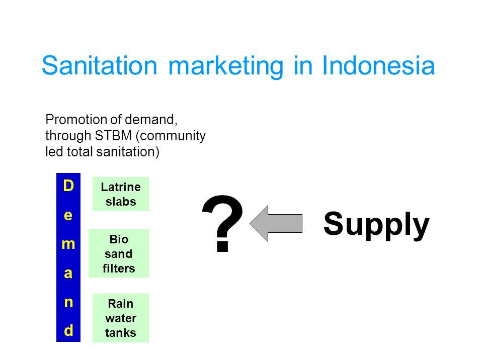 Sanitation marketing in Indonesia DemandDemand Latrine slabs Bio sand filters Rain water tanks ? Supply Promotion of demand, through STBM (community l
