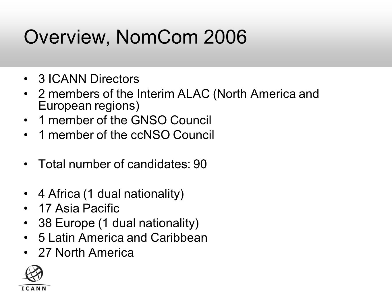 Overview, NomCom ICANN Directors 2 members of the Interim ALAC (North America and European regions) 1 member of the GNSO Council 1 member of the ccNSO Council Total number of candidates: 90 4 Africa (1 dual nationality) 17 Asia Pacific 38 Europe (1 dual nationality) 5 Latin America and Caribbean 27 North America