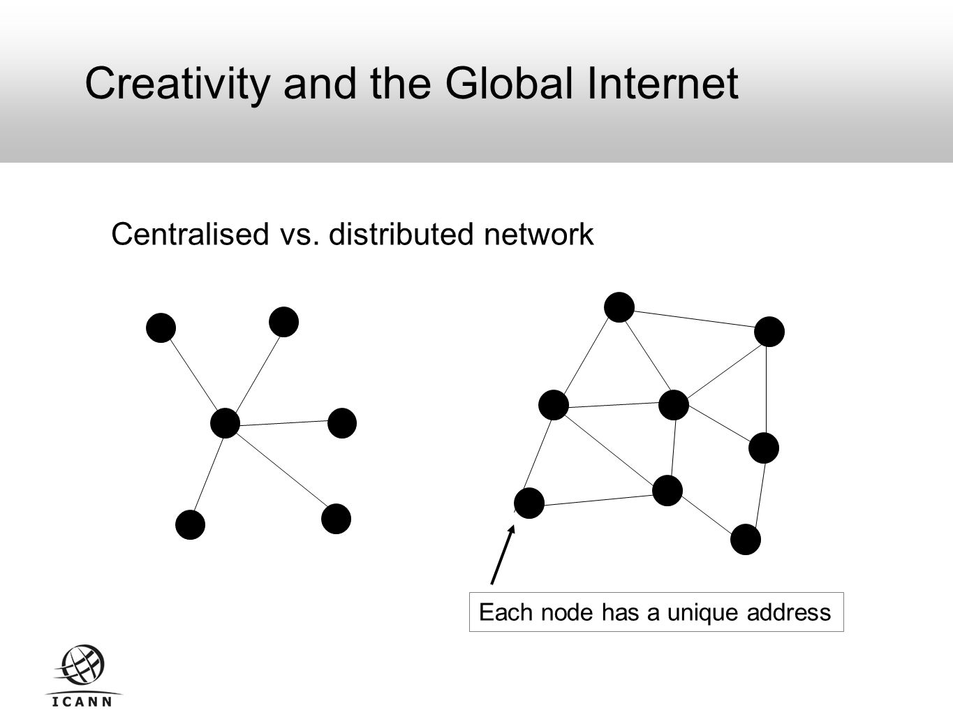 Creativity and the Global Internet Centralised vs.
