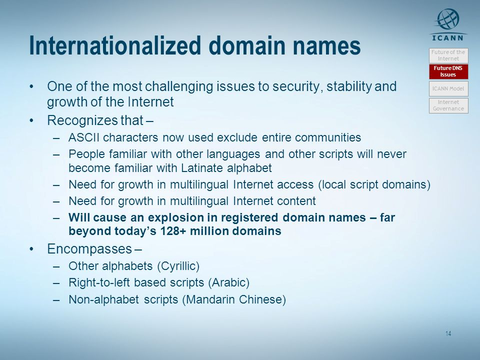 14 Internationalized domain names One of the most challenging issues to security, stability and growth of the Internet Recognizes that – –ASCII characters now used exclude entire communities –People familiar with other languages and other scripts will never become familiar with Latinate alphabet –Need for growth in multilingual Internet access (local script domains) –Need for growth in multilingual Internet content –Will cause an explosion in registered domain names – far beyond todays 128+ million domains Encompasses – –Other alphabets (Cyrillic) –Right-to-left based scripts (Arabic) –Non-alphabet scripts (Mandarin Chinese) Future of the Internet Future DNS Issues Internet Governance ICANN Model