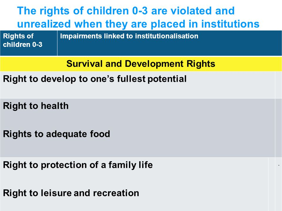 The rights of children 0-3 are violated and unrealized when they are placed in institutions Rights of children 0-3 Impairments linked to institutional
