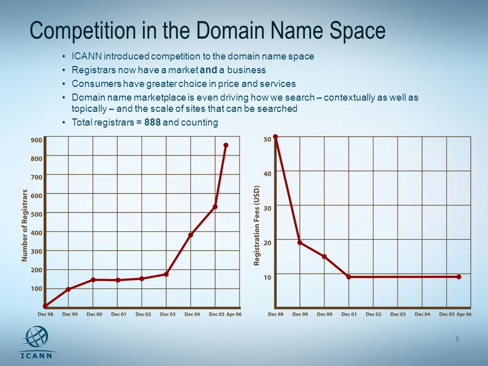9 Competition in the Domain Name Space ICANN introduced competition to the domain name space Registrars now have a market and a business Consumers hav