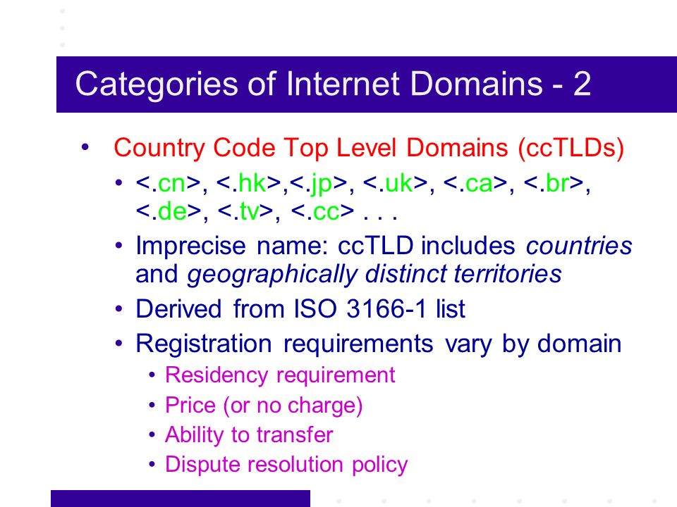 Categories of Internet Domains - 2 Country Code Top Level Domains (ccTLDs),,,,,,,,...