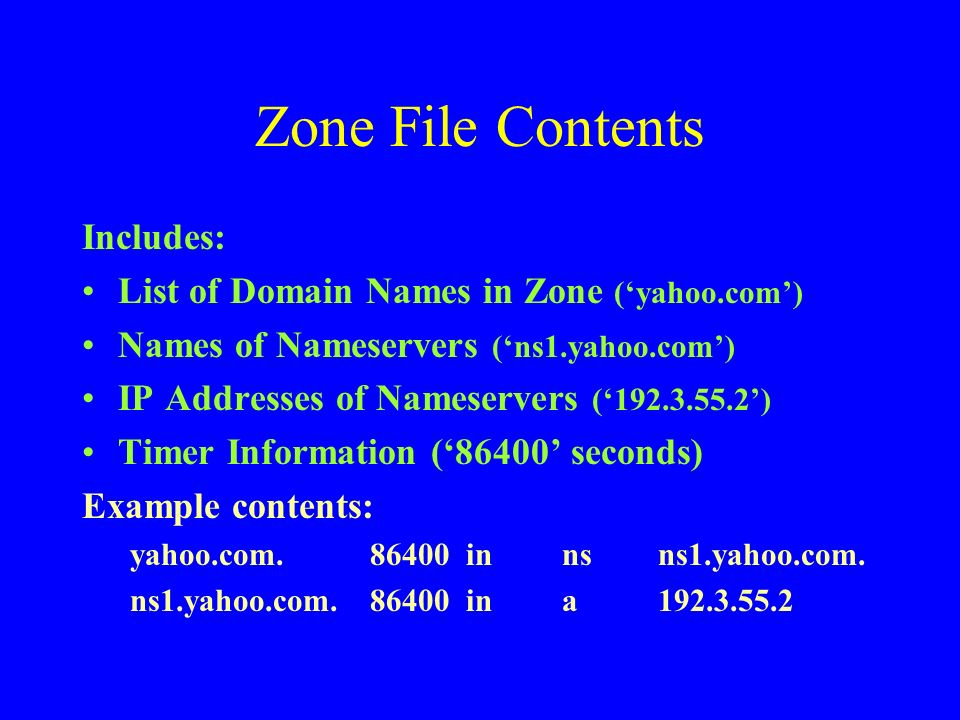 Zone File Contents Includes: List of Domain Names in Zone (yahoo.com) Names of Nameservers (ns1.yahoo.com) IP Addresses of Nameservers (192.3.55.2) Timer Information (86400 seconds) Example contents: yahoo.com.