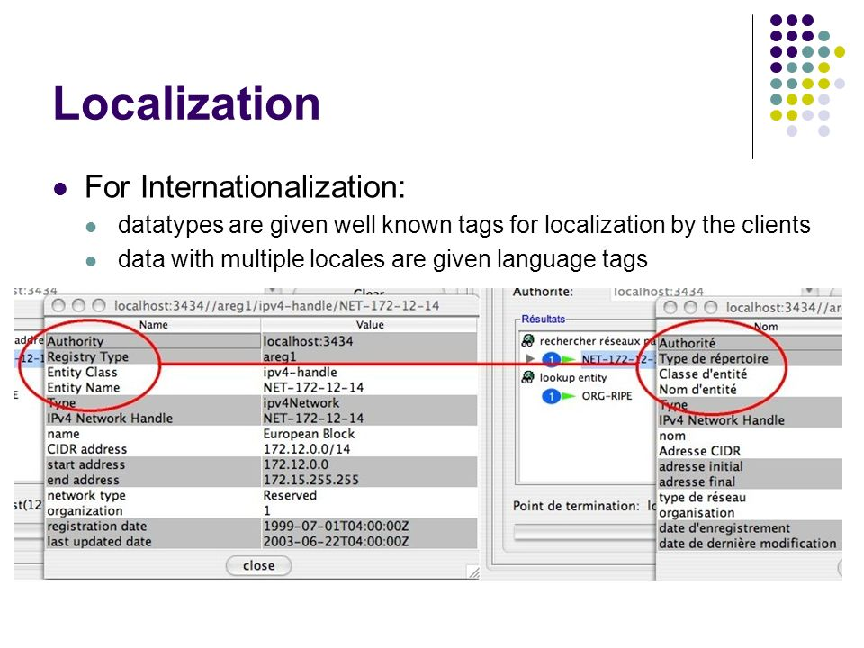 Localization For Internationalization: datatypes are given well known tags for localization by the clients data with multiple locales are given language tags