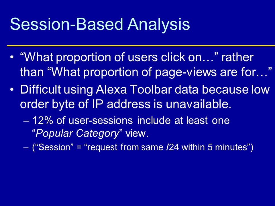 Session-Based Analysis What proportion of users click on… rather than What proportion of page-views are for… Difficult using Alexa Toolbar data because low order byte of IP address is unavailable.
