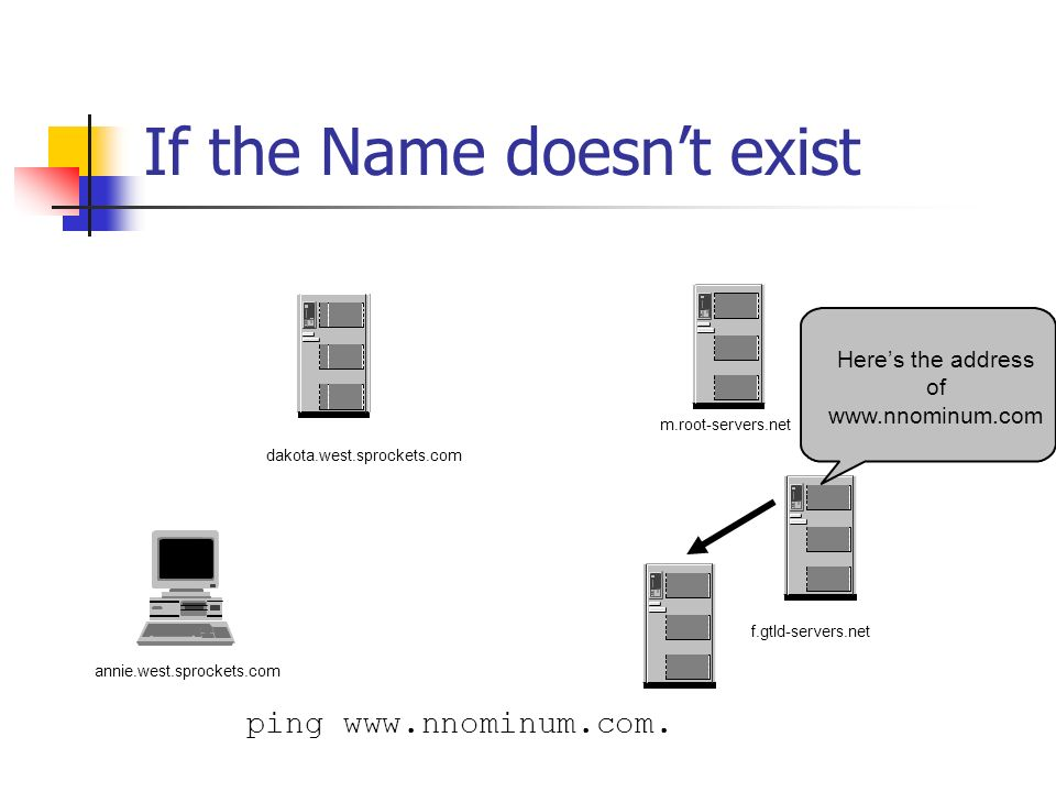 If the Name doesnt exist ping www.nnominum.com.