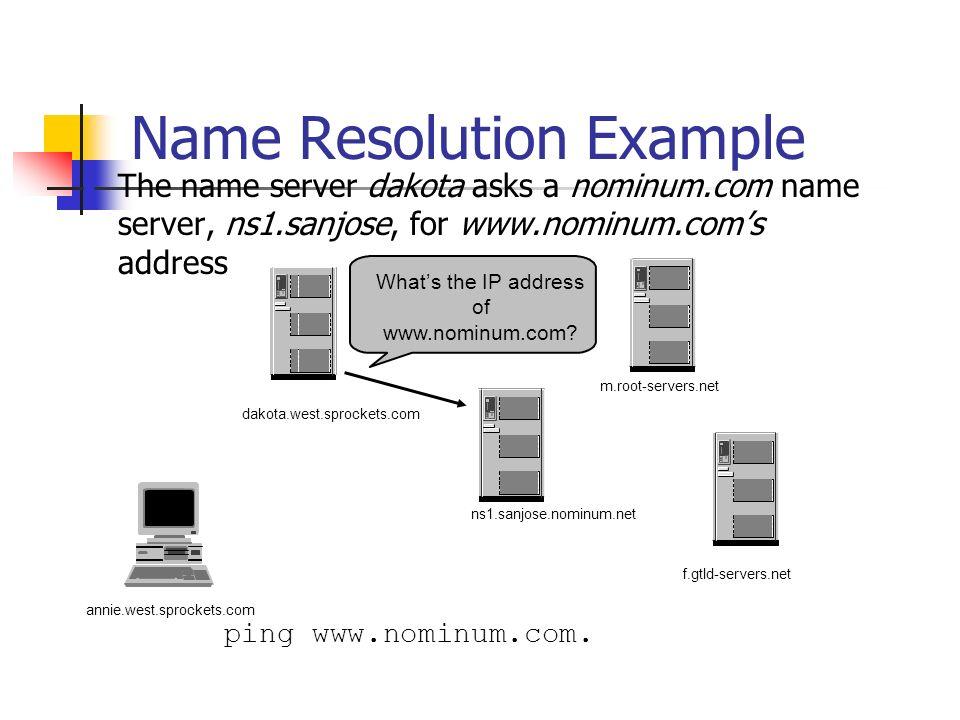 Name Resolution Example The name server dakota asks a nominum.com name server, ns1.sanjose, for www.nominum.coms address ping www.nominum.com. annie.w