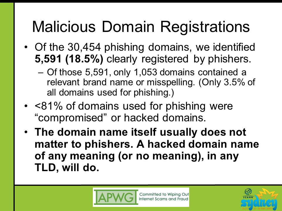 Malicious Domain Registrations Of the 30,454 phishing domains, we identified 5,591 (18.5%) clearly registered by phishers.