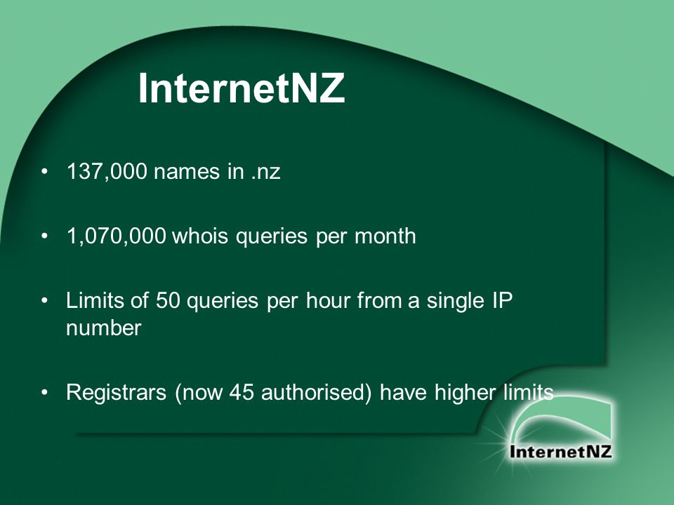 InternetNZ 137,000 names in.nz 1,070,000 whois queries per month Limits of 50 queries per hour from a single IP number Registrars (now 45 authorised) have higher limits