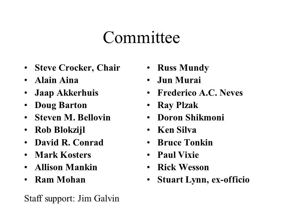 Committee Steve Crocker, Chair Alain Aina Jaap Akkerhuis Doug Barton Steven M. Bellovin Rob Blokzijl David R. Conrad Mark Kosters Allison Mankin Ram M
