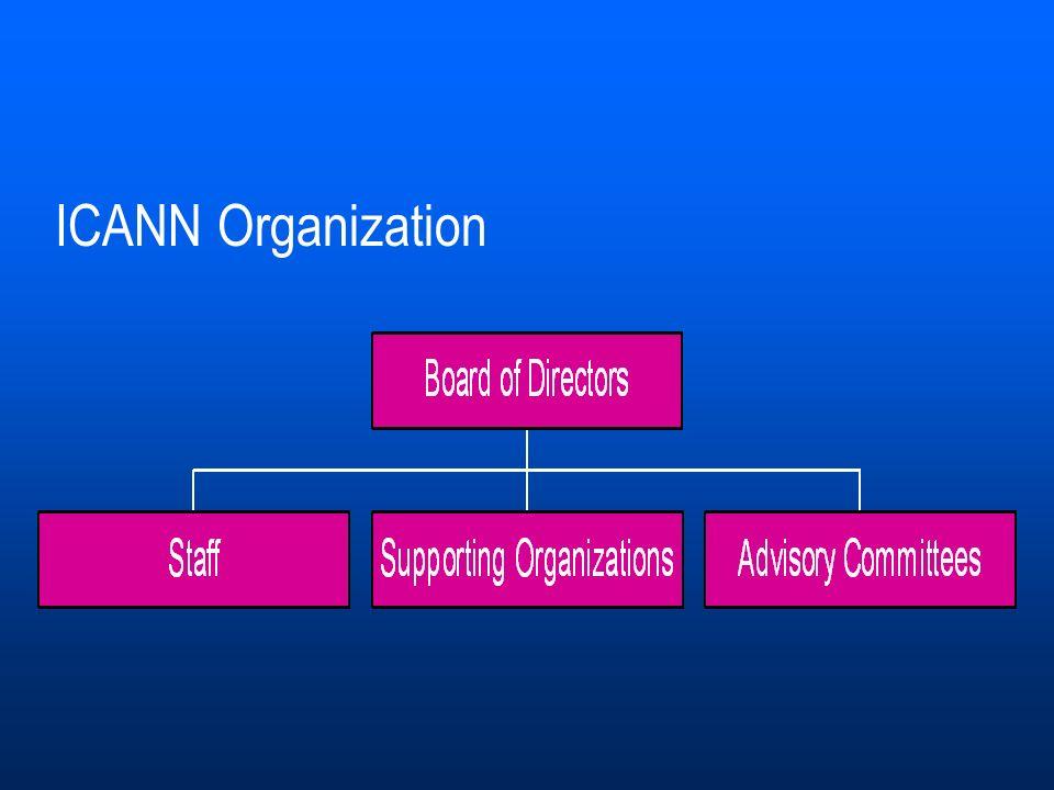 ICANN Organization
