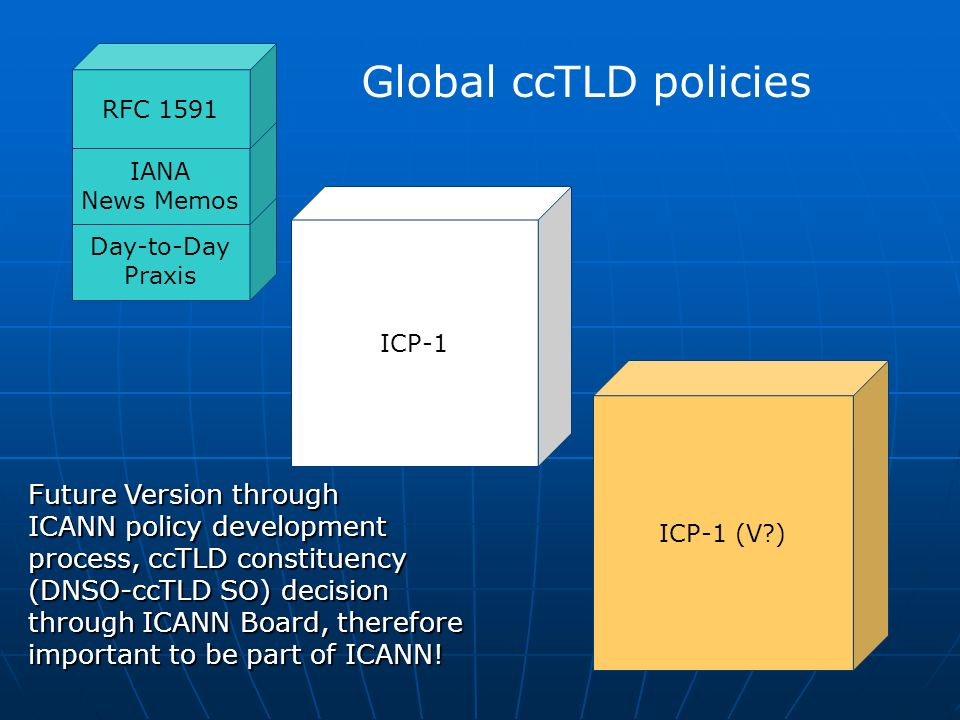 ICP-1 Day-to-Day Praxis IANA News Memos RFC 1591 ICP-1 (V?) Global ccTLD policies Future Version through ICANN policy development process, ccTLD constituency (DNSO-ccTLD SO) decision through ICANN Board, therefore important to be part of ICANN!