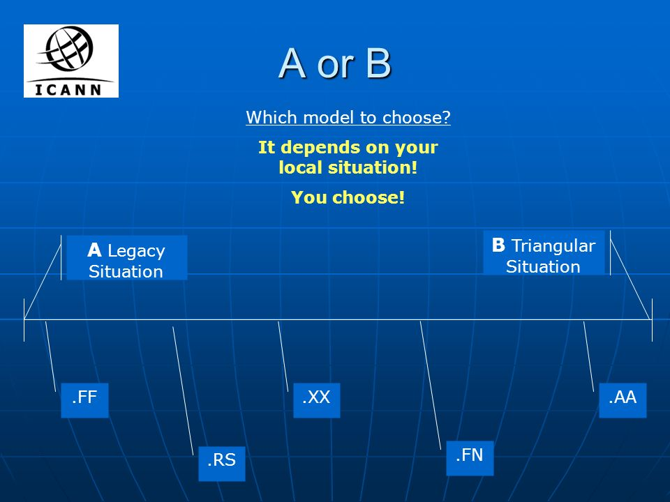 A or B A Legacy Situation B Triangular Situation.AA.FF.XX.RS.FN Which model to choose.