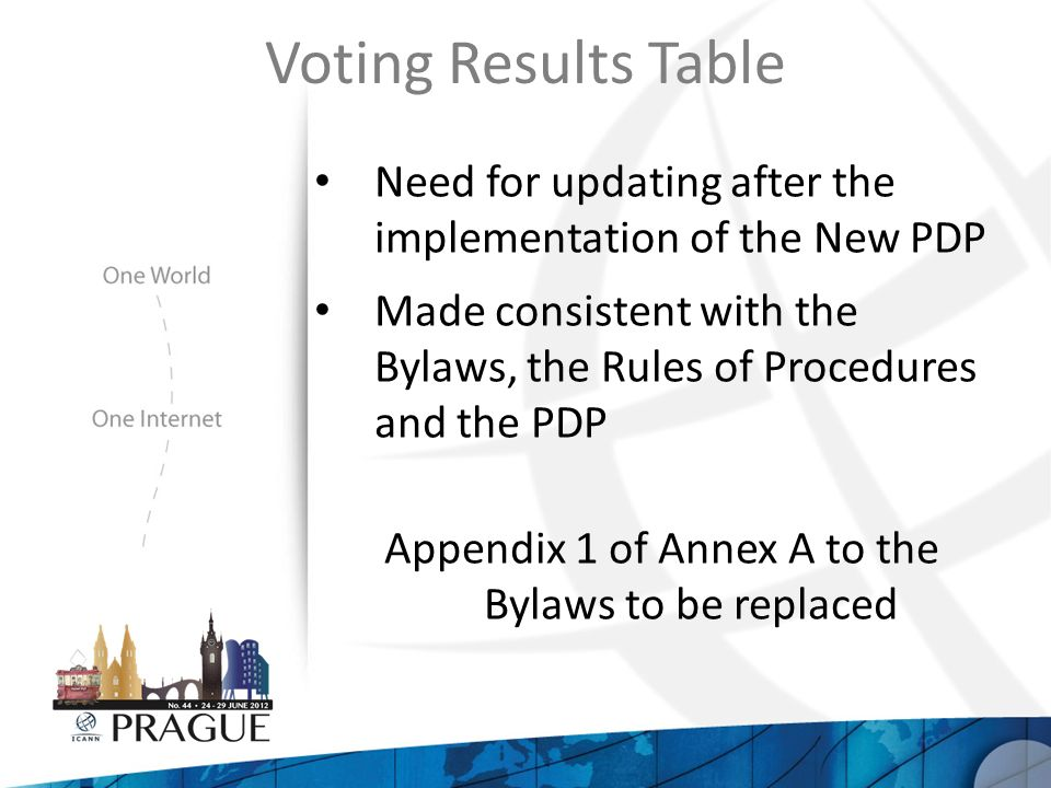Voting Results Table Need for updating after the implementation of the New PDP Made consistent with the Bylaws, the Rules of Procedures and the PDP Appendix 1 of Annex A to the Bylaws to be replaced