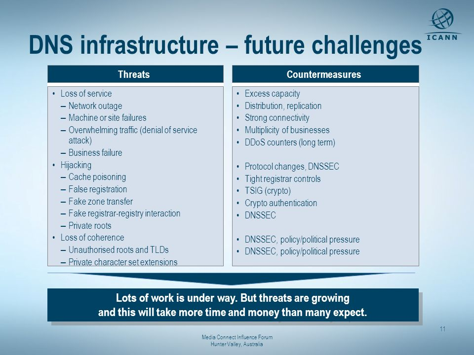 Media Connect Influence Forum Hunter Valley, Australia 11 DNS infrastructure – future challenges Lots of work is under way. But threats are growing an