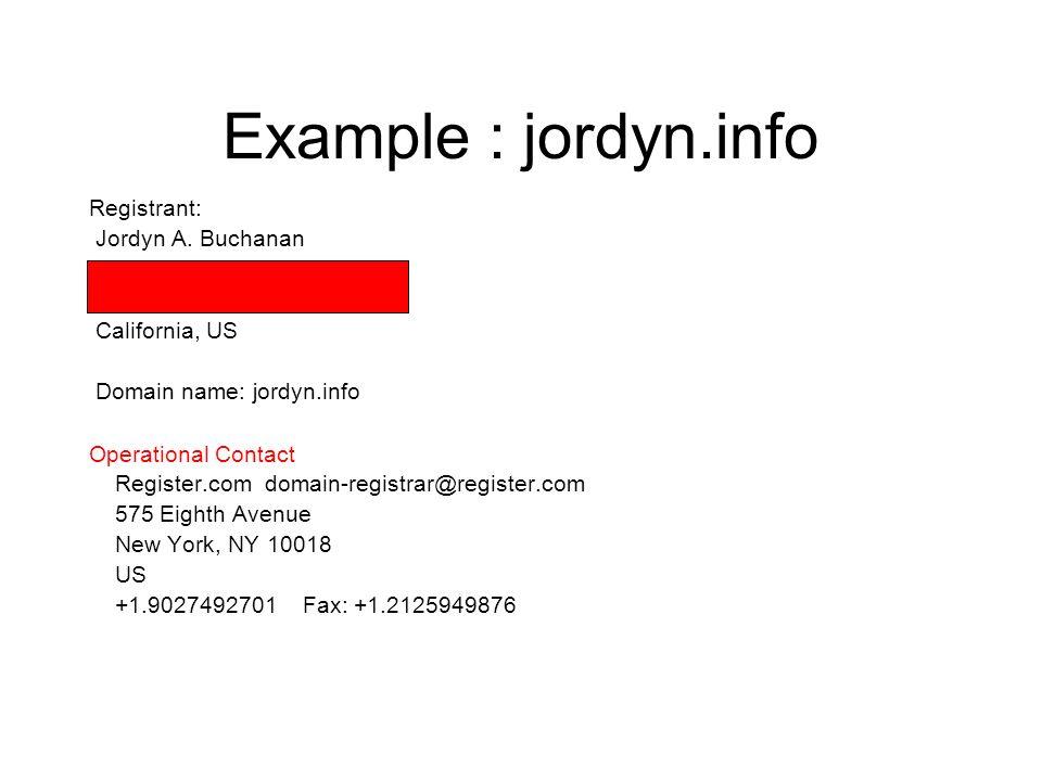 Example : jordyn.info Registrant: Jordyn A. Buchanan 319 W. 75th Street, Apt. 3D New York, NY 10023 California, US Domain name: jordyn.info Technical