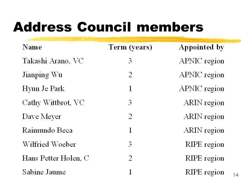 14 Address Council members