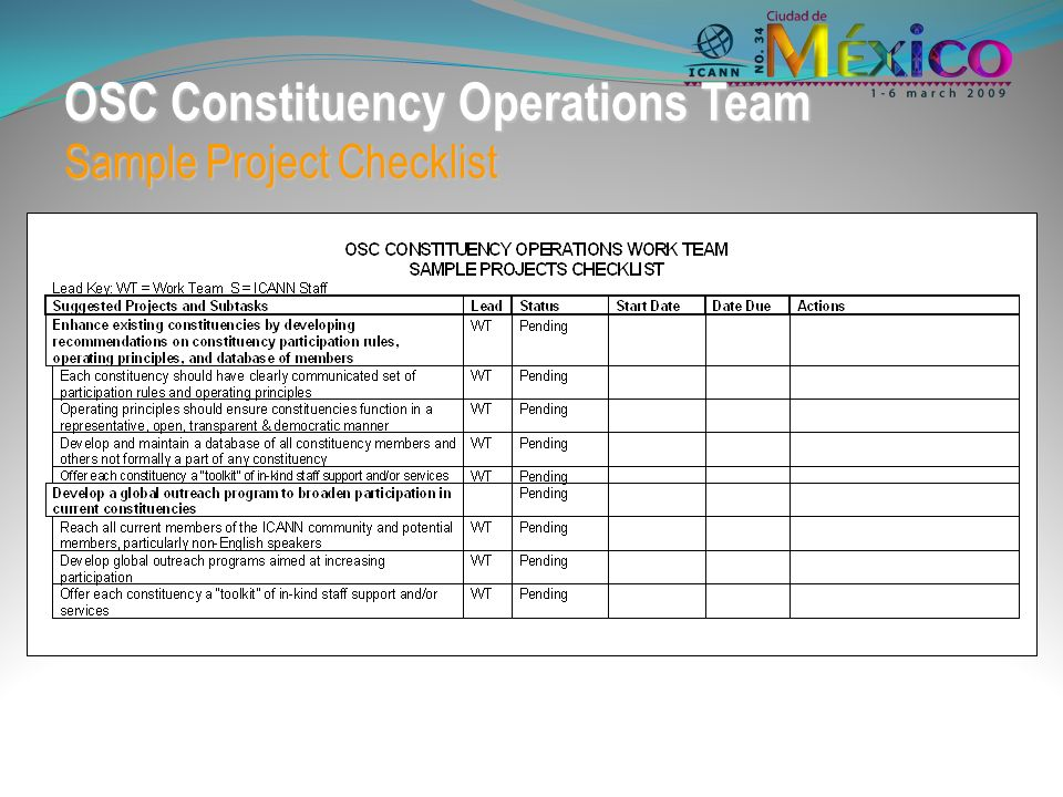 OSC Constituency Operations Team Sample Project Checklist