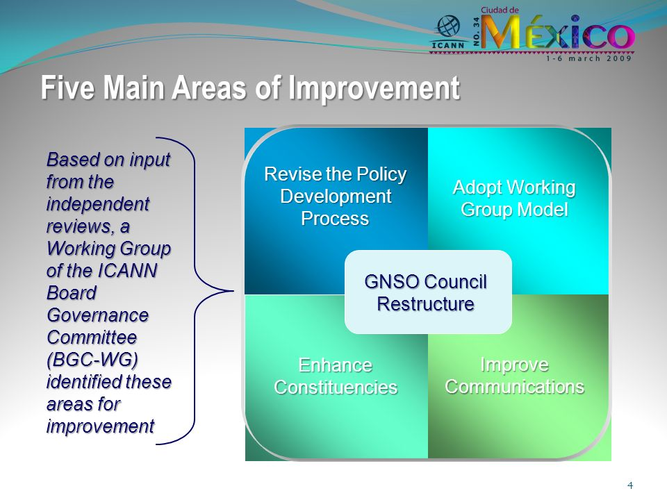4 Five Main Areas of Improvement Based on input from the independent reviews, a Working Group of the ICANN Board Governance Committee (BGC-WG) identified these areas for improvement Adopt Working Group Model Enhance Constituencies Improve Communications Revise the Policy Development Process GNSO Council Restructure
