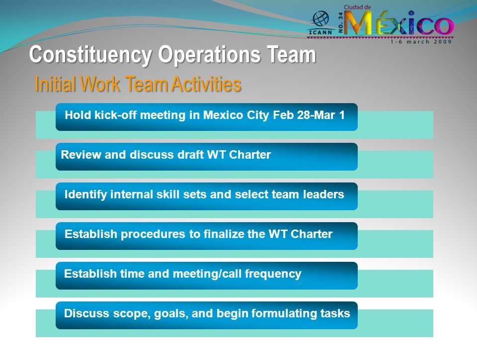 Hold kick-off meeting in Mexico City Feb 28-Mar 1 Review and discuss draft WT Charter Identify internal skill sets and select team leaders Establish p