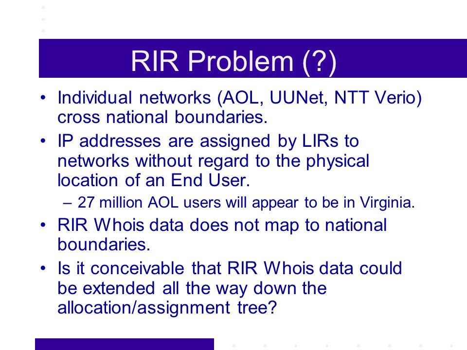 RIR Problem (?) Individual networks (AOL, UUNet, NTT Verio) cross national boundaries.