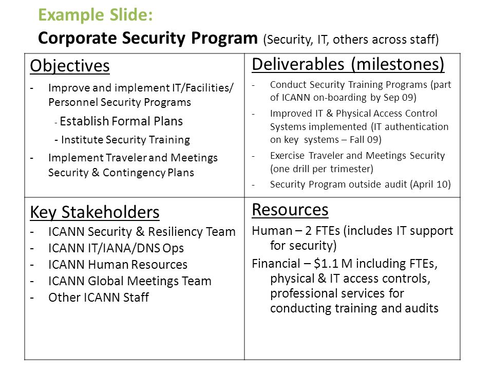 Objectives -Improve and implement IT/Facilities/ Personnel Security Programs - Establish Formal Plans - Institute Security Training -Implement Travele