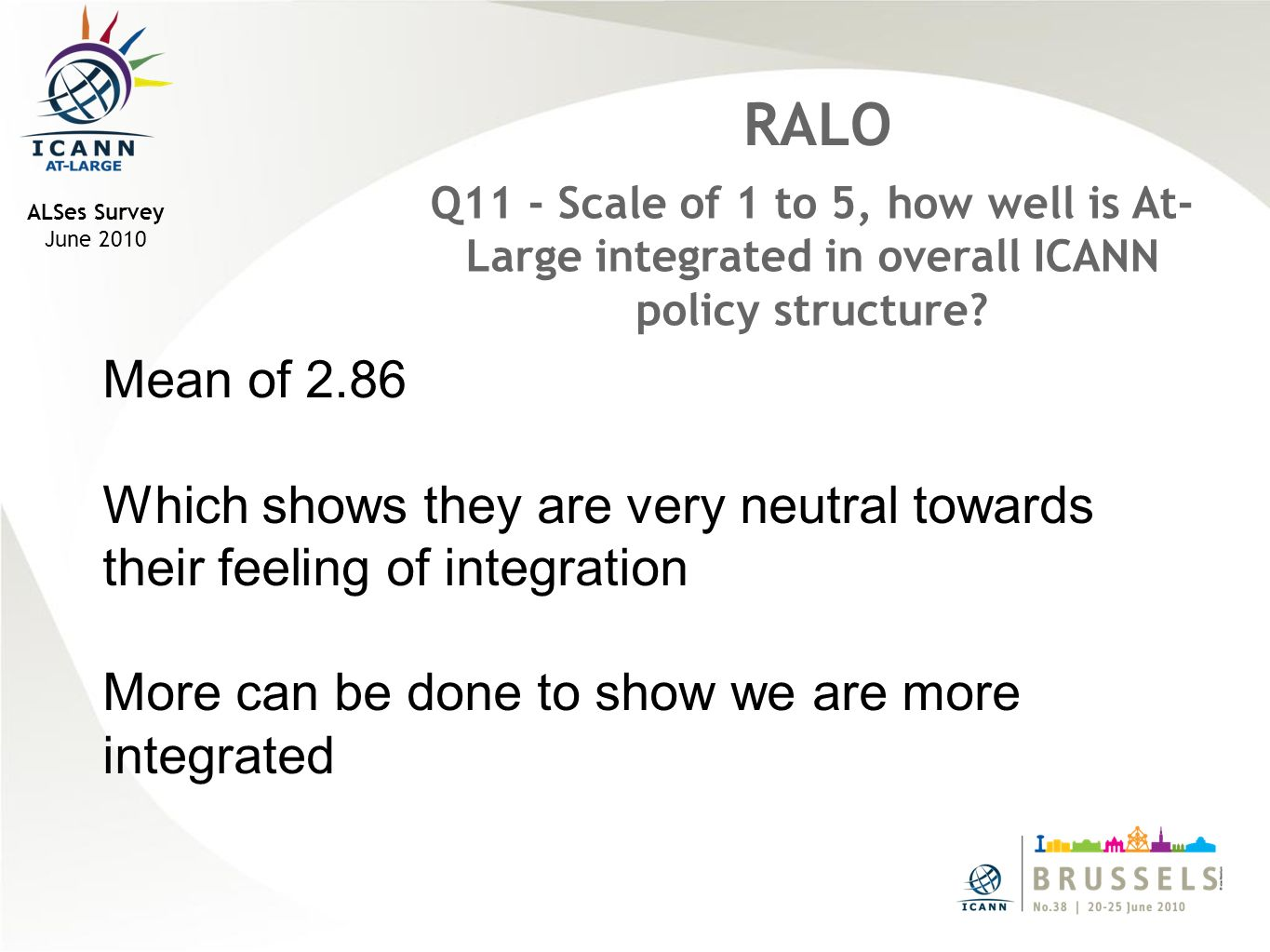 ALSes Survey June 2010 RALO Q11 - Scale of 1 to 5, how well is At- Large integrated in overall ICANN policy structure.