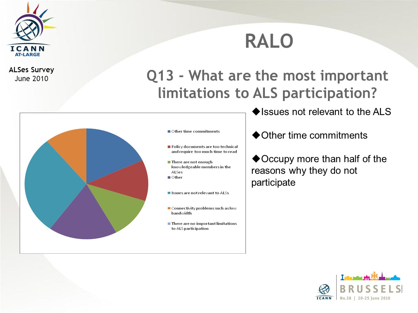 ALSes Survey June 2010 RALO Q13 - What are the most important limitations to ALS participation.