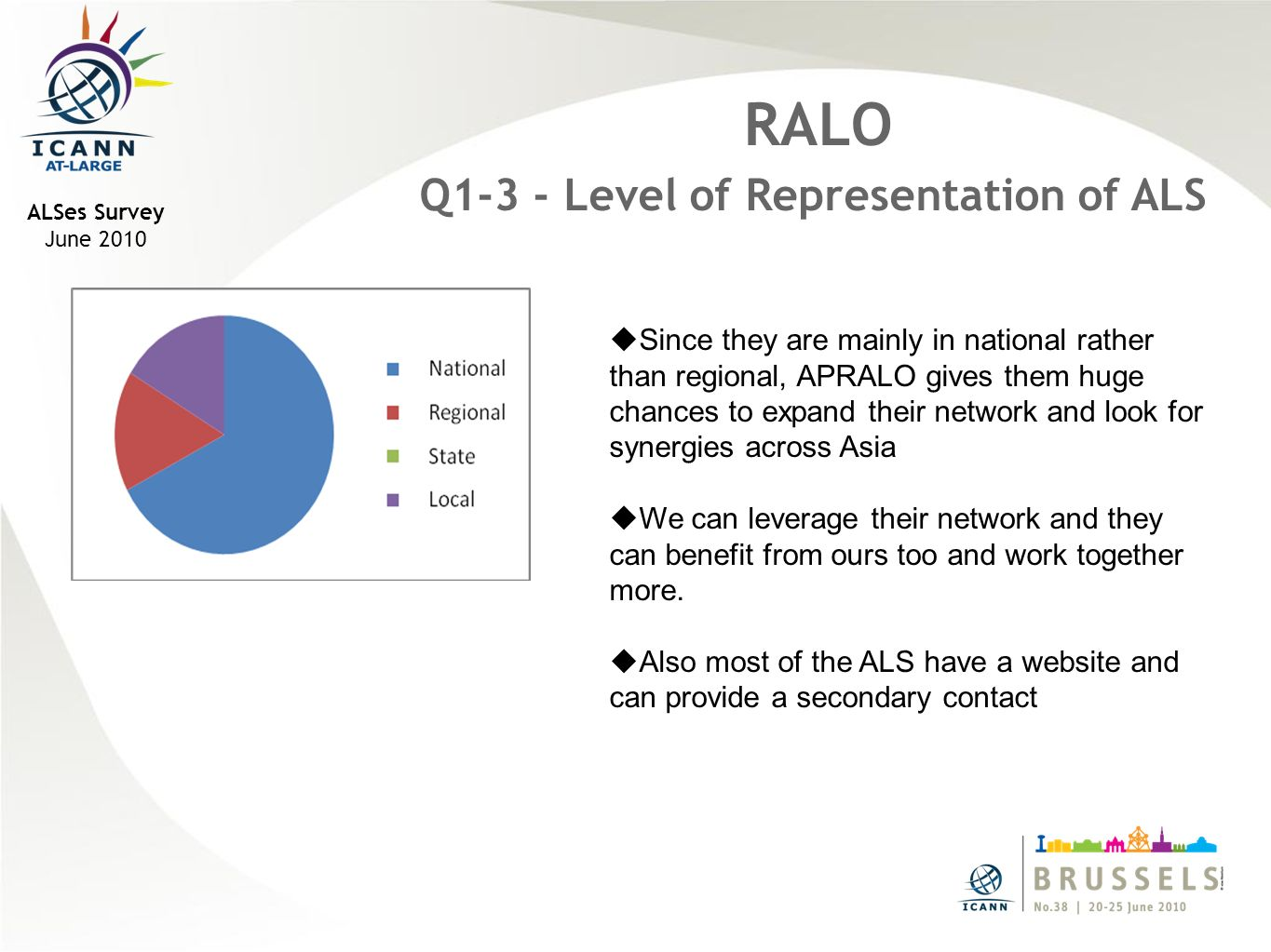 ALSes Survey June 2010 RALO Q1-3 - Level of Representation of ALS Since they are mainly in national rather than regional, APRALO gives them huge chances to expand their network and look for synergies across Asia We can leverage their network and they can benefit from ours too and work together more.
