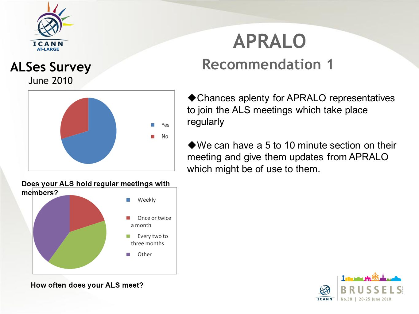 APRALO Recommendation 1 ALSes Survey June 2010 Does your ALS hold regular meetings with members.