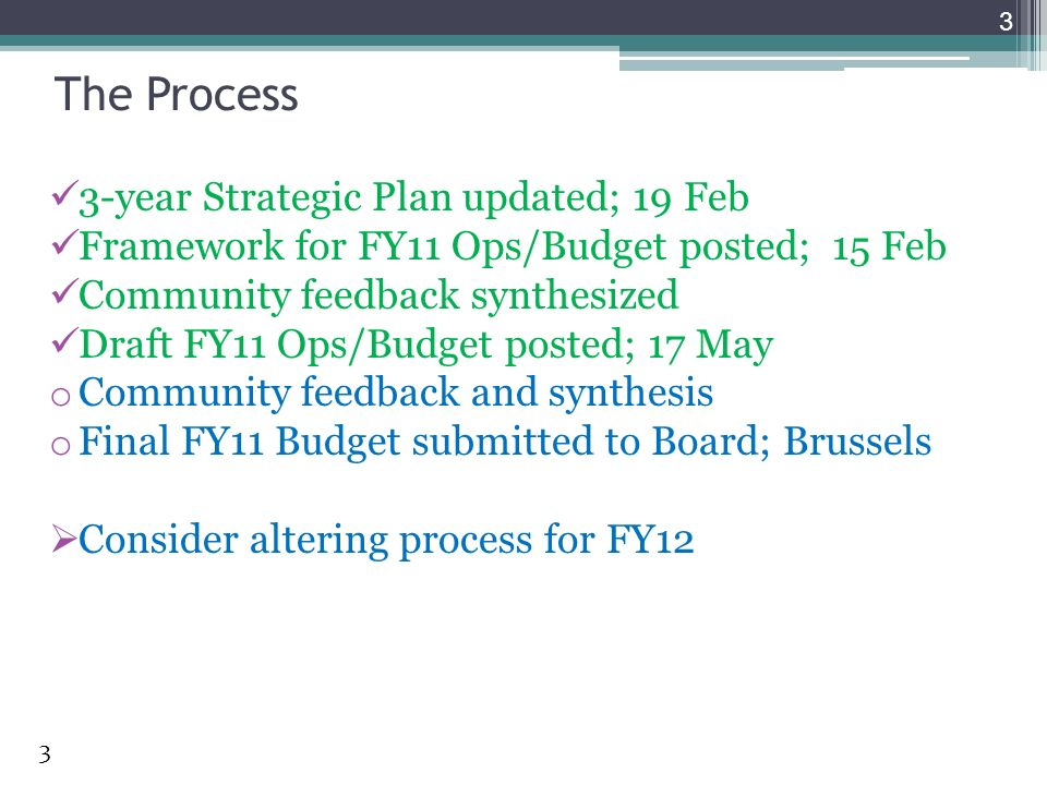 The Process 3-year Strategic Plan updated; 19 Feb Framework for FY11 Ops/Budget posted; 15 Feb Community feedback synthesized Draft FY11 Ops/Budget posted; 17 May o Community feedback and synthesis o Final FY11 Budget submitted to Board; Brussels Consider altering process for FY12 3 3