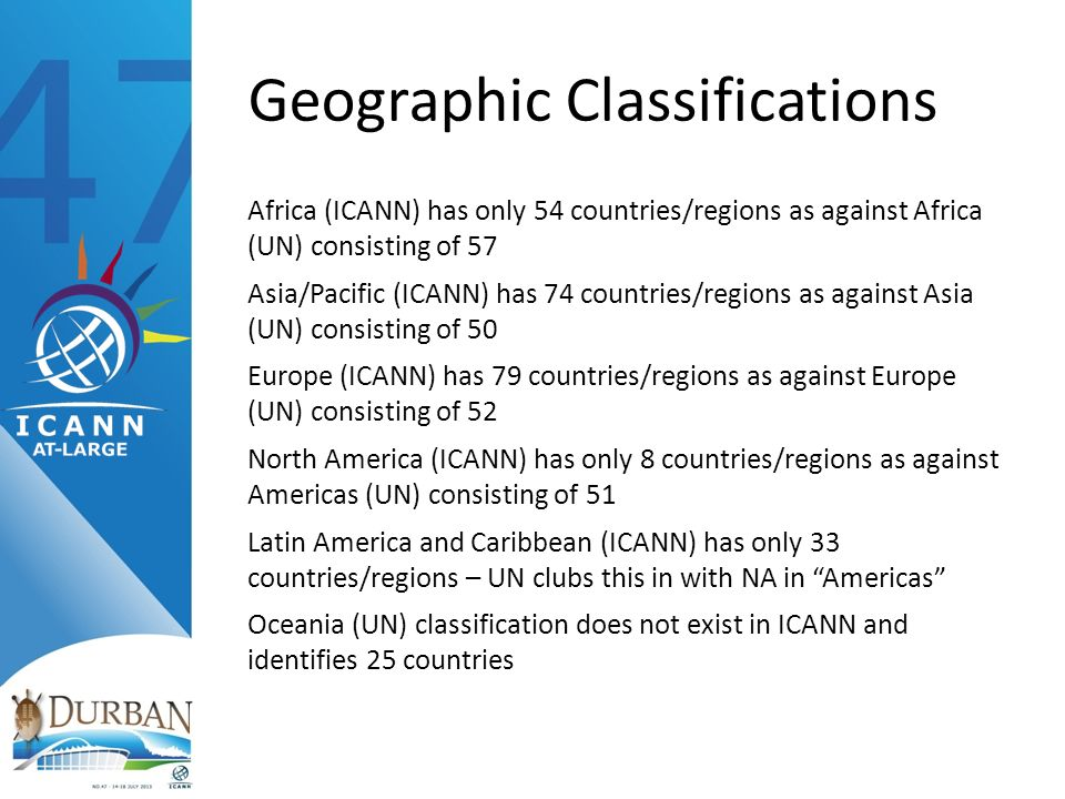 Geographic Classifications Africa (ICANN) has only 54 countries/regions as against Africa (UN) consisting of 57 Asia/Pacific (ICANN) has 74 countries/regions as against Asia (UN) consisting of 50 Europe (ICANN) has 79 countries/regions as against Europe (UN) consisting of 52 North America (ICANN) has only 8 countries/regions as against Americas (UN) consisting of 51 Latin America and Caribbean (ICANN) has only 33 countries/regions – UN clubs this in with NA in Americas Oceania (UN) classification does not exist in ICANN and identifies 25 countries