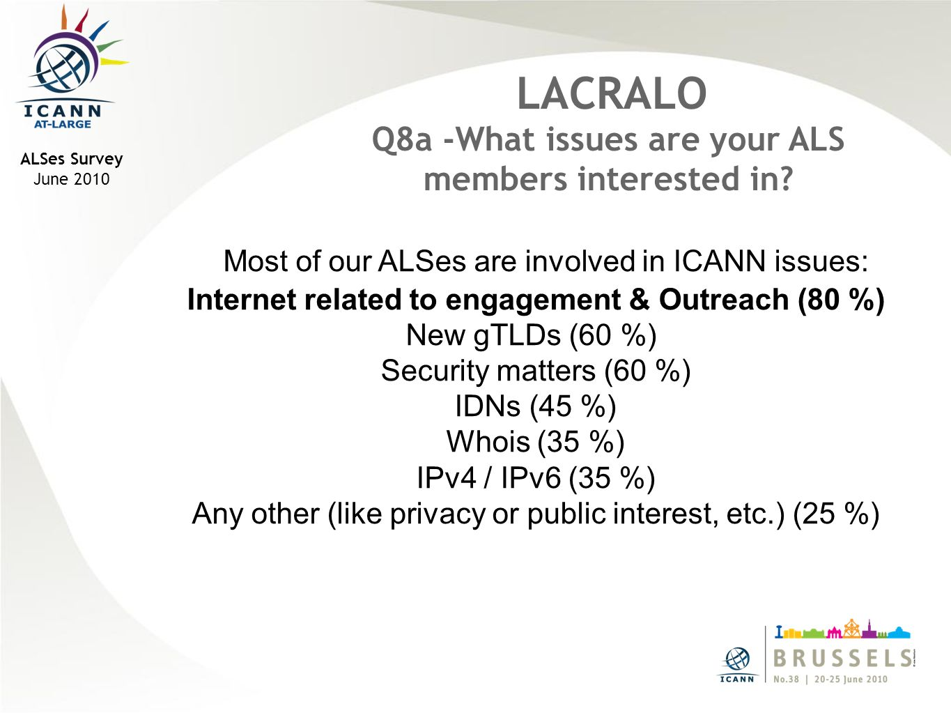 ALSes Survey June 2010 LACRALO Q8a -What issues are your ALS members interested in.