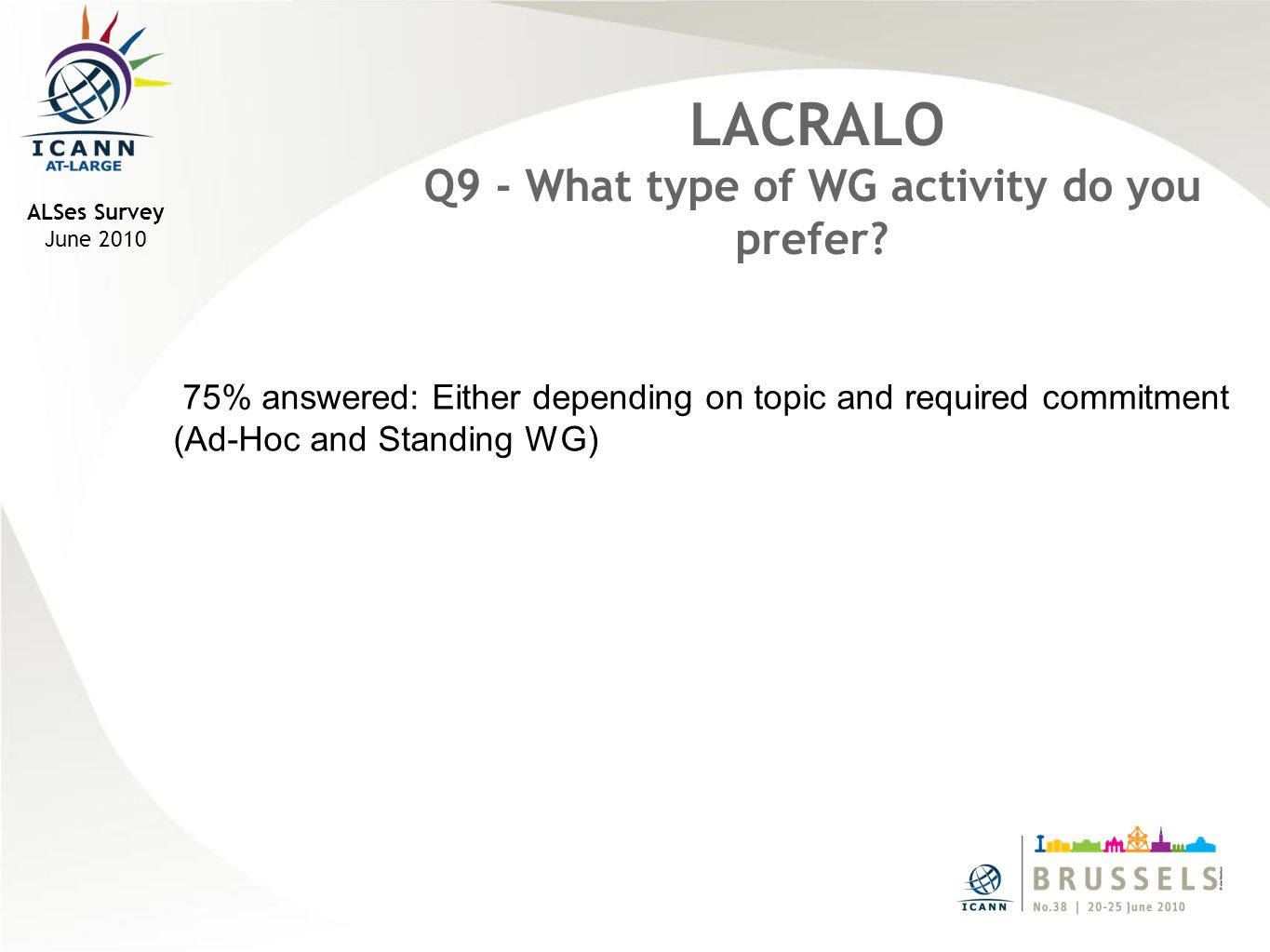 ALSes Survey June 2010 LACRALO Q9 - What type of WG activity do you prefer.