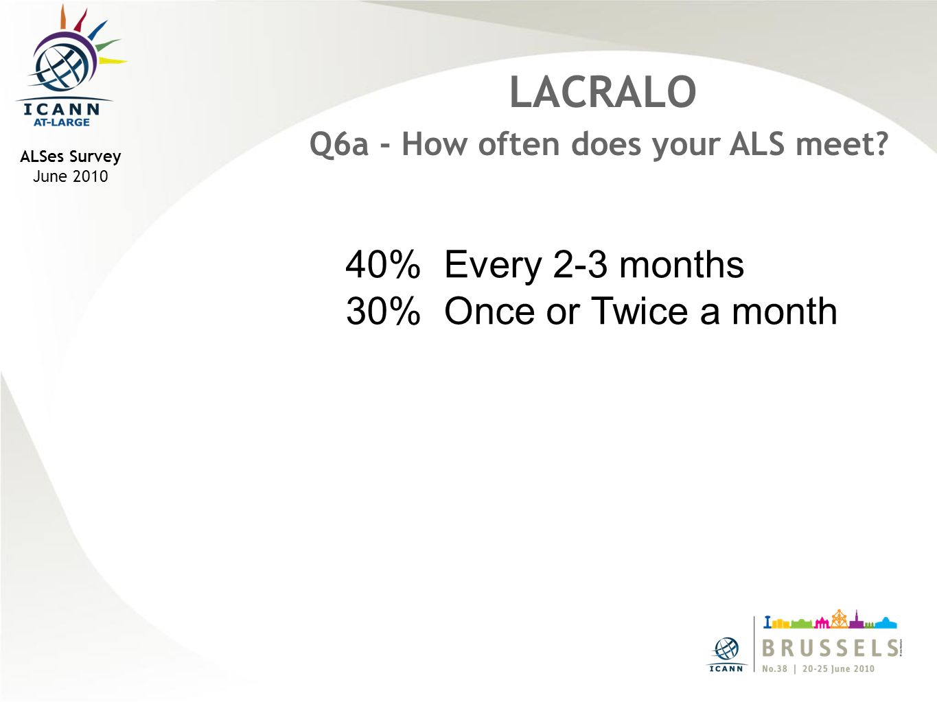 ALSes Survey June 2010 LACRALO Q6a - How often does your ALS meet.