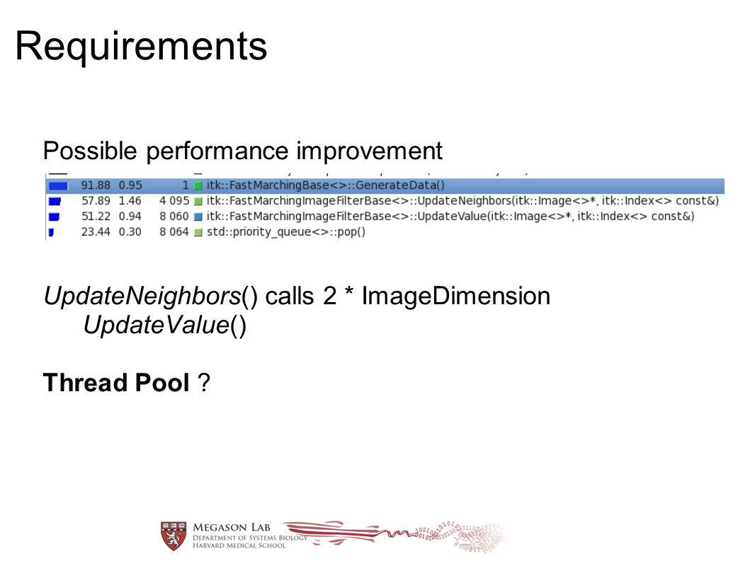 Requirements Possible performance improvement UpdateNeighbors() calls 2 * ImageDimension UpdateValue() Thread Pool ?